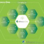 【Alfresco Dayレポート】1-3 オープンソースの特性を活かしたAlfresco ONE