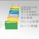 【ビジネスが加速するAlfresco Workdesk】10 業務の合理化はAlfresco Workdeskで解決