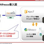Aipo/Liferay最新情報