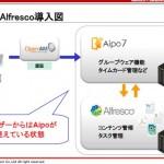 【Aipo×Alfresco連携事例】 11  フロントでAipo、バックでAlfrescoという役割分担が効率を上げる