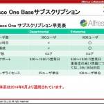 【Alfresco導入事例セミナー】1-6 イントロダクション > Alfresco料金体系