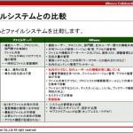 【Alfresco導入事例セミナー】1-9 イントロダクション > ファイルシステムとの比較