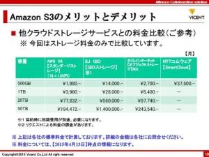 news   大量のコンテンツを安全に、低価格で管理するためのAmazonS3×アルフレスコ連携ソリューション 3 2