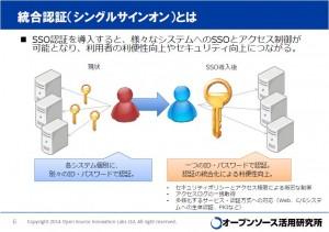 aipo liferay openam lism topics   システム利用者の利便性をあげて認証を強化する、シングルサインオンとは?