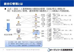 aipo liferay openam lism topics   IDライフサイクル管理を自動化し、監査にも対応するID管理システムとは?