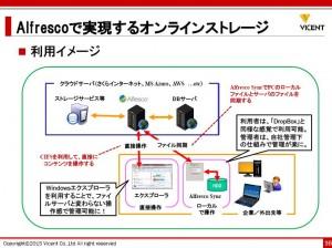 news   オープンソースECM、Alfrescoで実現するセキュアなオンラインストレージ