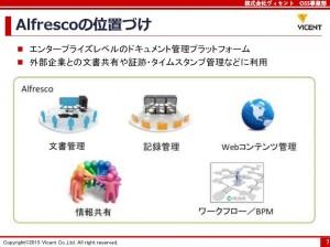 news   効率的でセキュアにCADデータを管理する、コンテンツ管理システムAlfresco