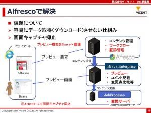 news   コンテンツ管理システムAlfrescoと多機能ビューアBrava連携による、情報漏えいを未然に防ぐ仕組みづくり