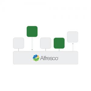 Alfrescoの「情報ガバナンス」機能(2)
